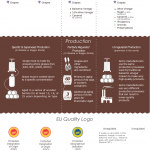 Balsamic Vinegar Infographic:  A Useful Tool