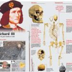 Richard III and a Leisurely Walk in York
